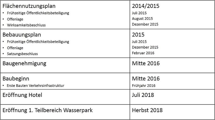 Zeitplan_neu2.jpg